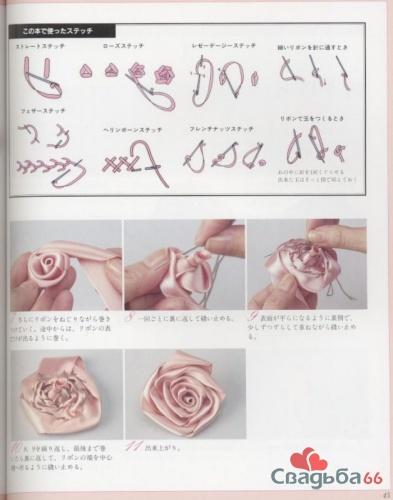 """Цветы из шелковых лент.  Часть 2. """"Часть 1. sohpia.  Мастер класс розы"""